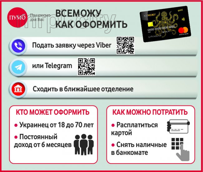 Рефинансирование в хоум кредит банке